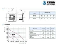 Blauberg - Blauberg Aero 100 Plastik Banyo Fanı 102 m3/h (1)