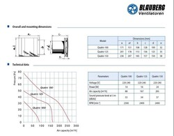Blauberg - Blauberg Quatro 125 Plastik Banyo Fanı 167 m3h (1)