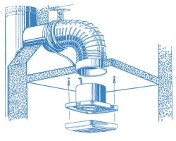 Blauberg - Blauberg Aero 150 Plastik Tavan Ve Duvar Tipi Banyo Fanı 309 M3/H (1)